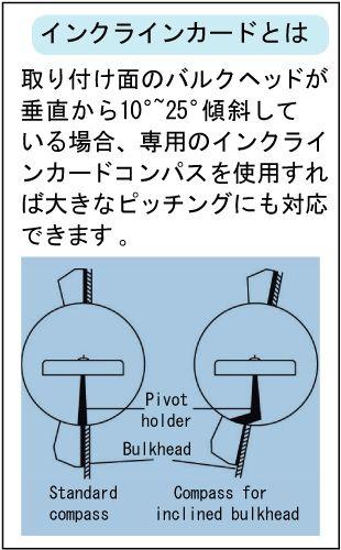 インクラインカード